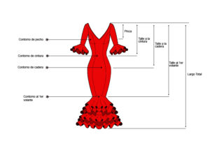 Tallajes traje flamenca