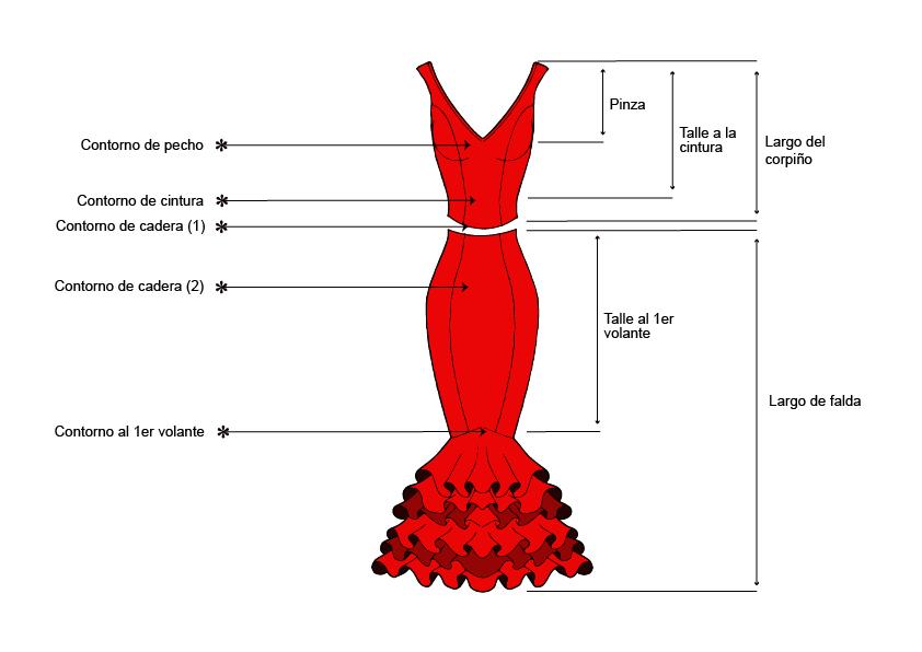 077ceabfa TALLAJE FALDA Y CORPINO - Aires de Feria, trajes de flamenca